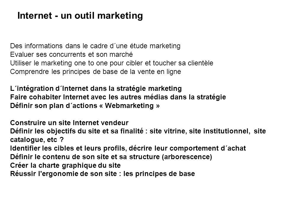 Des informations dans le cadre d´une étude marketing Evaluer ses concurrents et son marché Utiliser le marketing one to one pour cibler et toucher sa