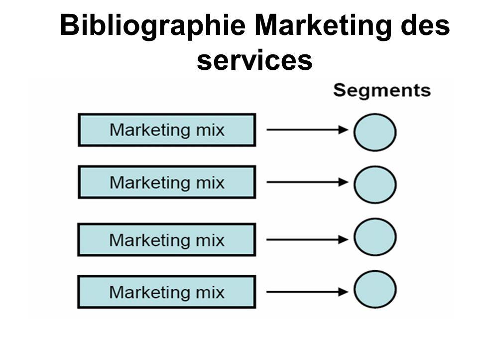 Bibliographie Marketing des services