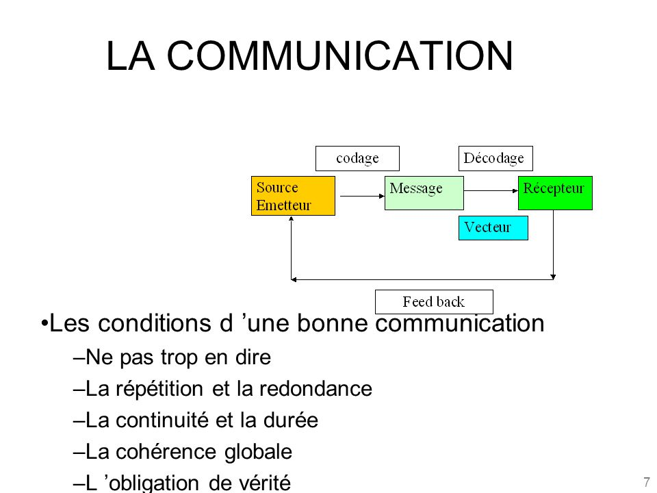 7 LA COMMUNICATION Les conditions d une bonne communication –Ne pas trop en dire –La répétition et la redondance –La continuité et la durée –La cohére