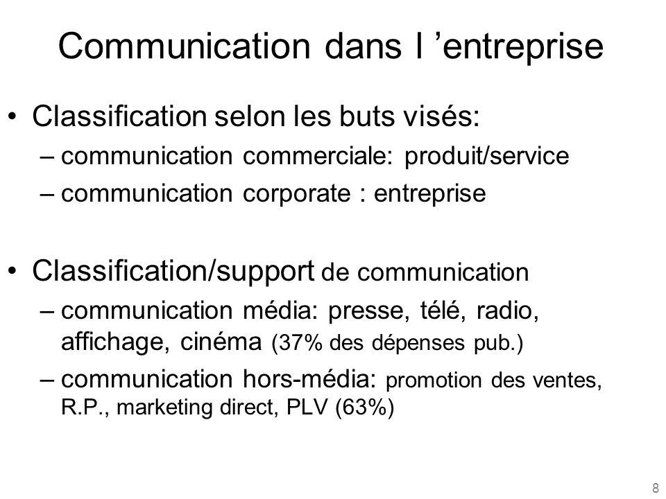 8 Communication dans l entreprise Classification selon les buts visés: –communication commerciale: produit/service –communication corporate : entrepri