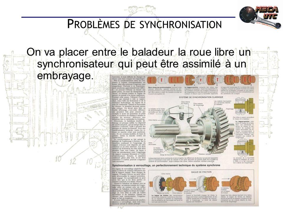 On va placer entre le baladeur la roue libre un synchronisateur qui peut être assimilé à un embrayage.