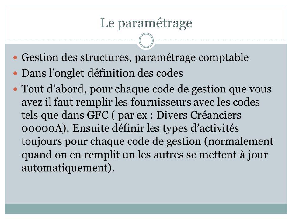Gestion des structures, paramétrage comptable Dans longlet définition des codes Tout dabord, pour chaque code de gestion que vous avez il faut remplir
