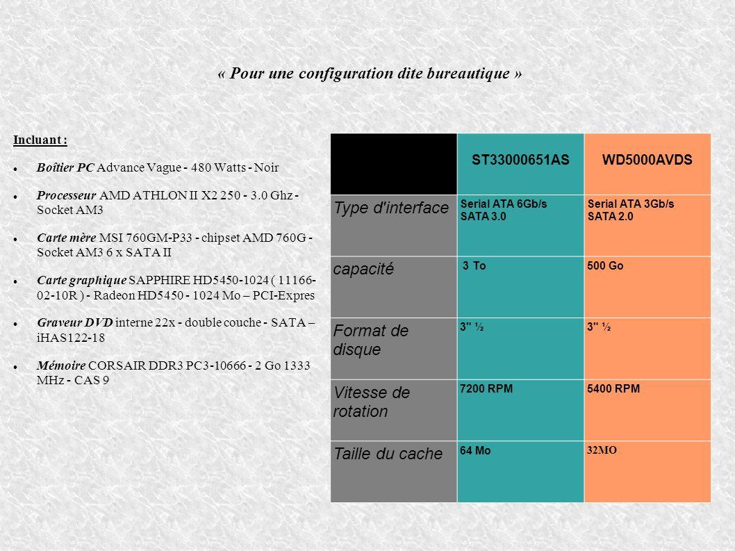 « Pour une configuration dite bureautique » Incluant : Boîtier PC Advance Vague - 480 Watts - Noir Processeur AMD ATHLON II X2 250 - 3.0 Ghz - Socket