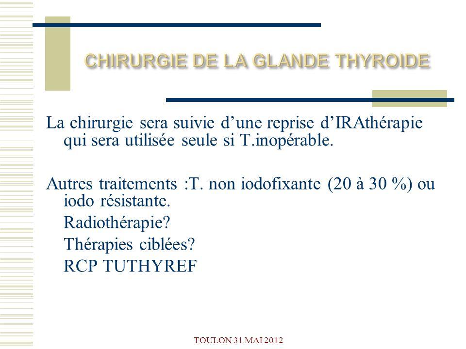 La chirurgie sera suivie dune reprise dIRAthérapie qui sera utilisée seule si T.inopérable. Autres traitements :T. non iodofixante (20 à 30 %) ou iodo