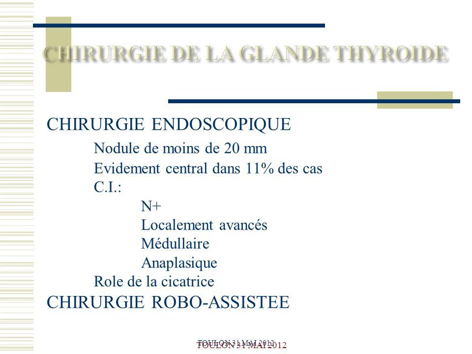 TOULON 31 MAI 2012 CHIRURGIE ENDOSCOPIQUE Nodule de moins de 20 mm Evidement central dans 11% des cas C.I.: N+ Localement avancés Médullaire Anaplasiq