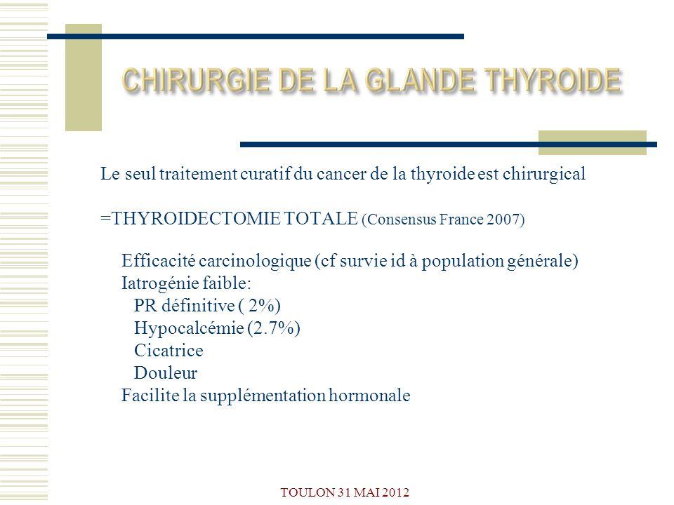 TOULON 31 MAI 2012 Indication de la thyroïdectomie totale: Age >45 ans Tumeurs >1 cm Nodules controlatéraux Métastases locales ou à distance ATCD dirradiation cervicale ATCD familiaux de cancer différencié de la thyroide Patients à haut risque Cooper Guideline 2006