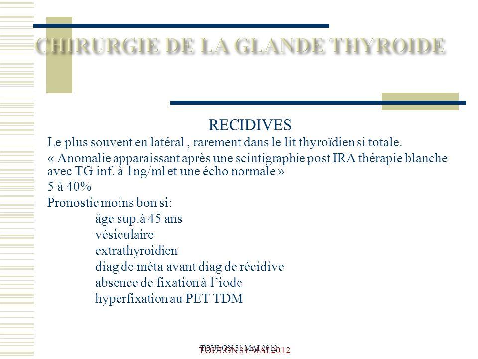 RECIDIVES Le plus souvent en latéral, rarement dans le lit thyroïdien si totale. « Anomalie apparaissant après une scintigraphie post IRA thérapie bla