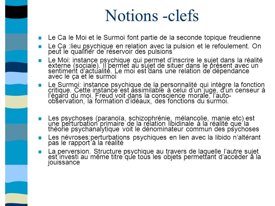 Notions -clefs Le Ca le Moi et le Surmoi font partie de la seconde topique freudienne Le Ca :lieu psychique en relation avec la pulsion et le refoulement.