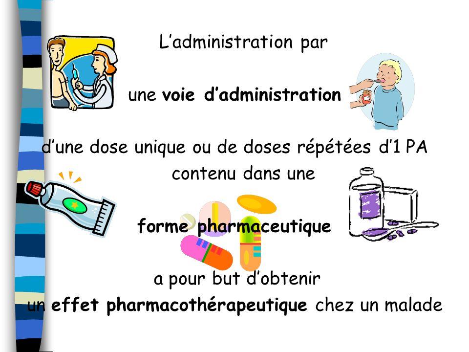 Entre le moment de ladministration du PA et celui de lobtention de leffet, le PA doit franchir plusieurs étapes groupées en 3 phases : –Phase biopharmaceutique –Phase pharmacocinétique –Phase pharmacodynamique