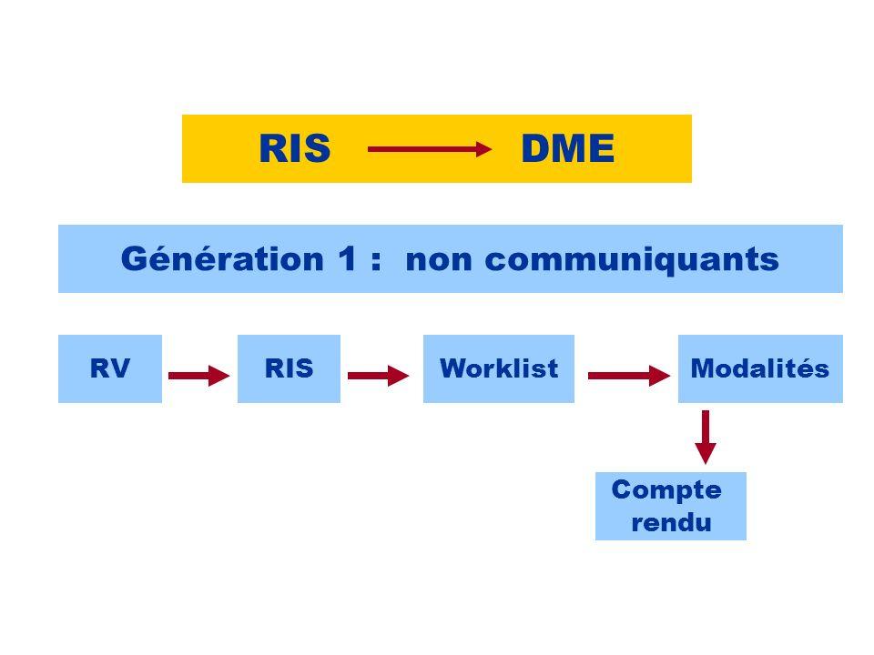 RISDME Génération 1 : non communiquants RVRISWorklistModalités Compte rendu