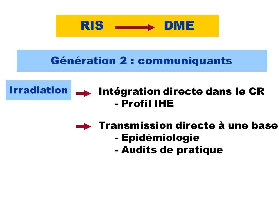 RISDME Génération 2 : communiquants Irradiation Intégration directe dans le CR - Profil IHE Transmission directe à une base - Epidémiologie - Audits d
