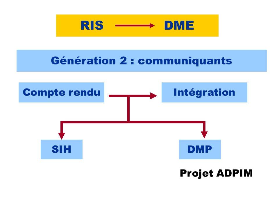 RISDME Génération 2 : communiquants Compte renduIntégration DMPSIH Projet ADPIM