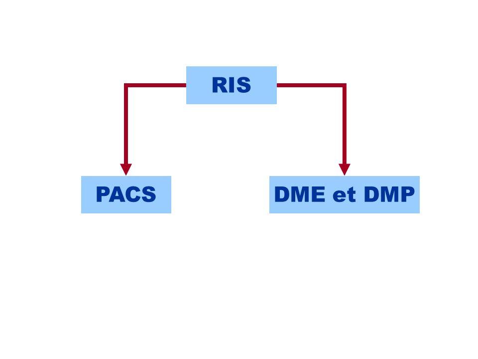 RIS DME et DMPPACS
