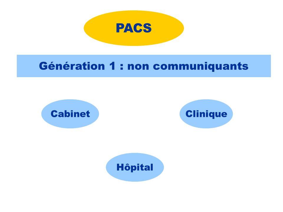 Génération 1 : non communiquants CabinetClinique Hôpital PACS
