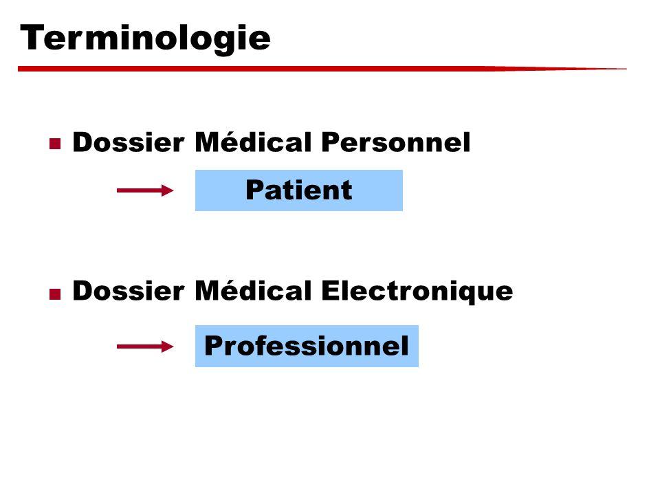 DMEDMP Modèles multiples « Outils métiers » Modèle unique : France Offres multiples : Microsoft, Google, etc..