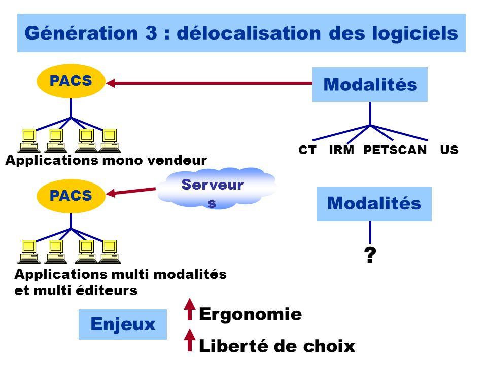 Génération 3 : délocalisation des logiciels Applications mono vendeur Serveur s Applications multi modalités et multi éditeurs Enjeux Ergonomie Libert