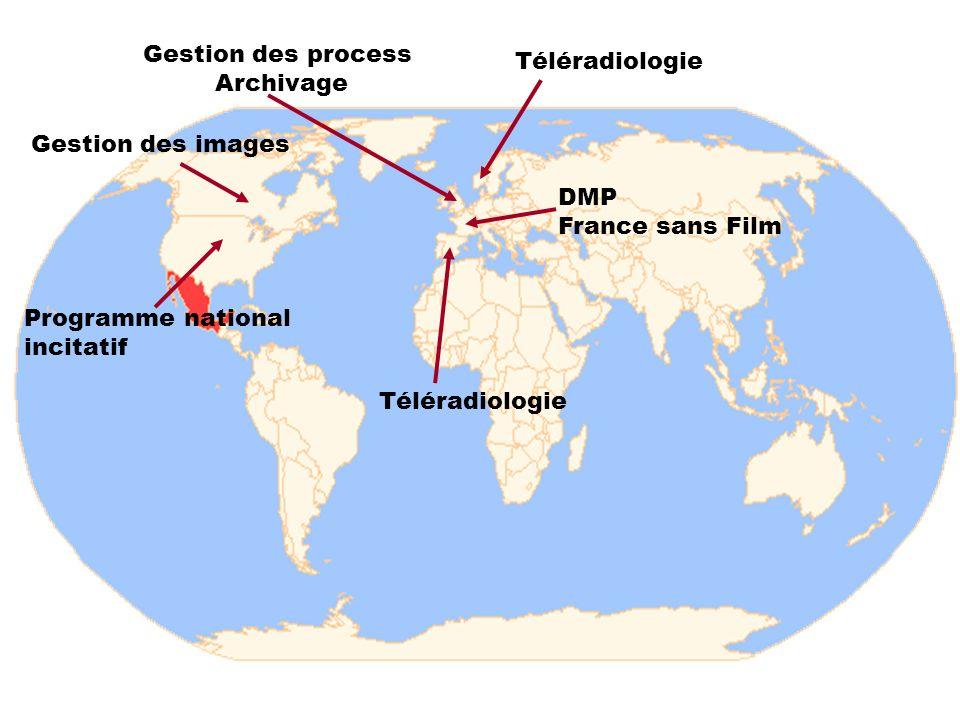 Téléradiologie Gestion des process Archivage Gestion des images Téléradiologie DMP France sans Film Programme national incitatif