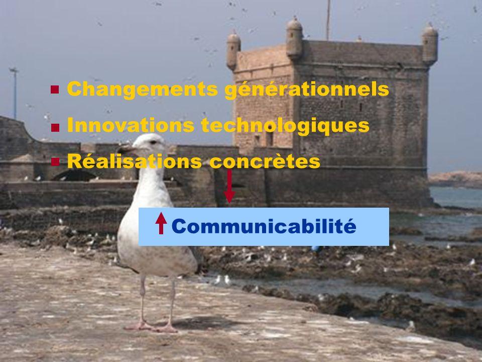 Changements générationnels Innovations technologiques Réalisations concrètes Communicabilité