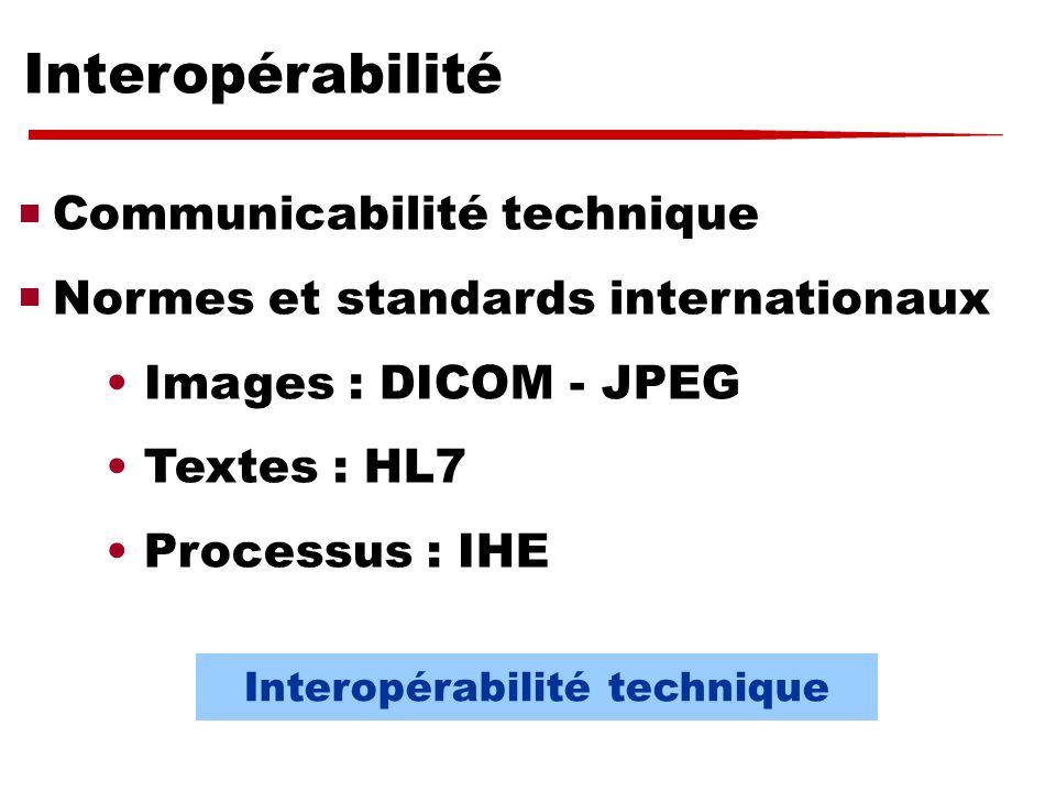 Interopérabilité Communicabilité technique Normes et standards internationaux Images : DICOM - JPEG Textes : HL7 Processus : IHE Interopérabilité tech