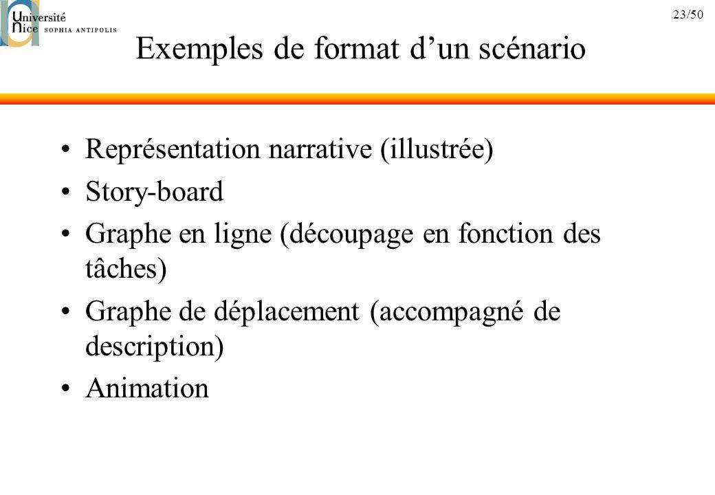 23/50 Exemples de format dun scénario Représentation narrative (illustrée) Story-board Graphe en ligne (découpage en fonction des tâches) Graphe de déplacement (accompagné de description) Animation