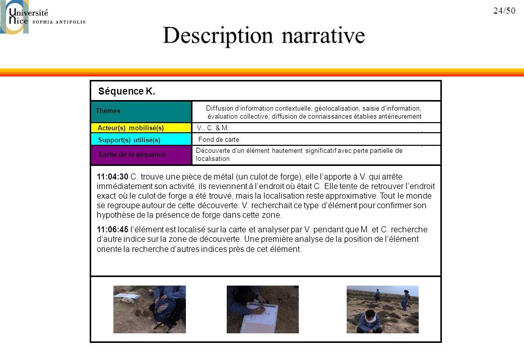 24/50 Diffusion dinformation contextuelle, géolocalisation, saisie dinformation, évaluation collective, diffusion de connaissances établies antérieurement Séquence K.