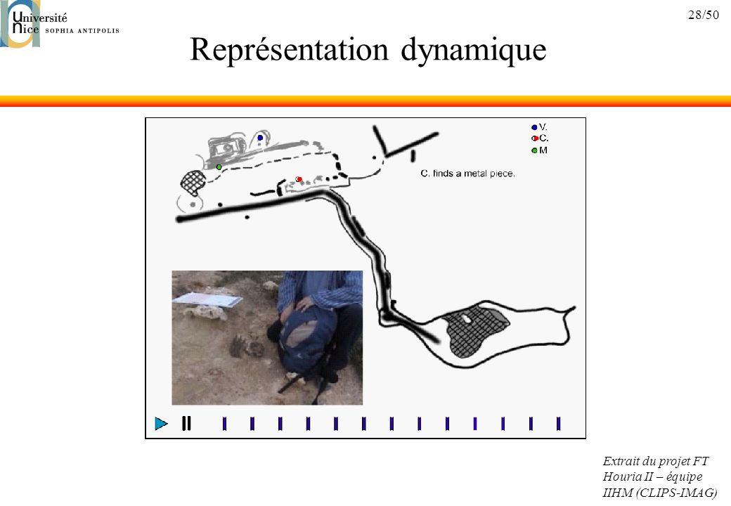 28/50 Représentation dynamique Extrait du projet FT Houria II – équipe IIHM (CLIPS-IMAG)