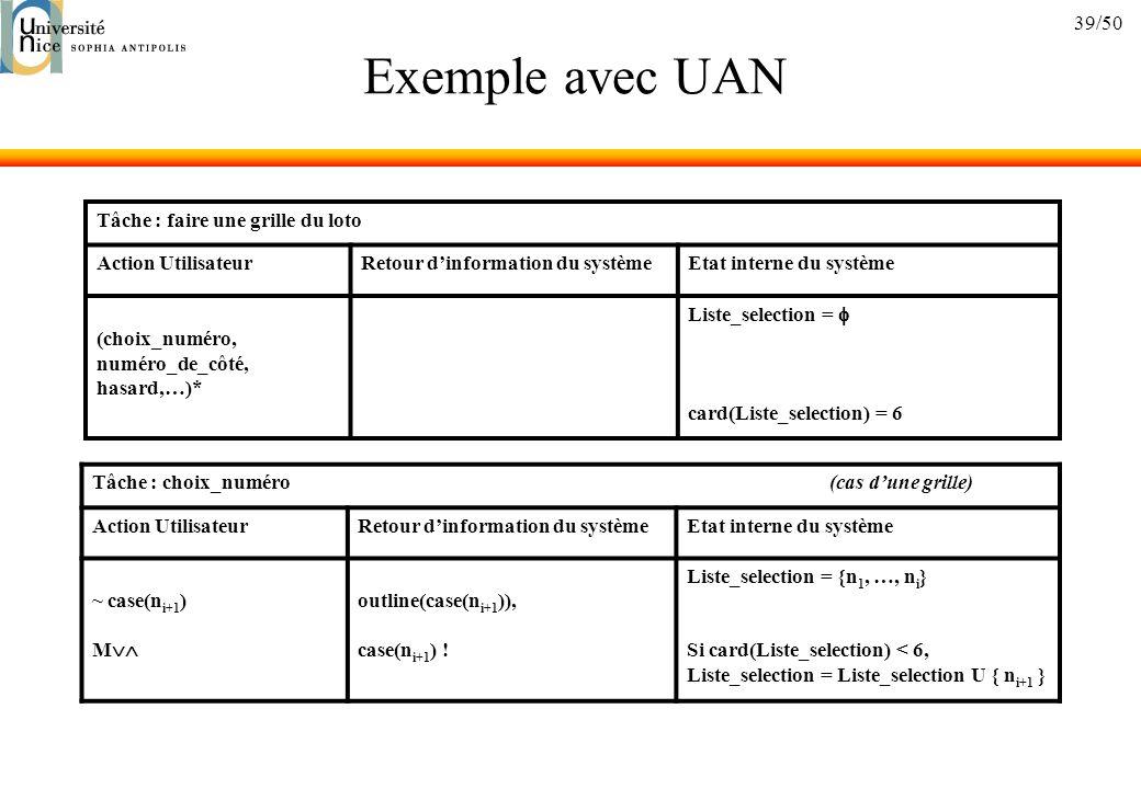 39/50 Exemple avec UAN Tâche : faire une grille du loto Action UtilisateurRetour dinformation du systèmeEtat interne du système (choix_numéro, numéro_de_côté, hasard,…)* Liste_selection = card(Liste_selection) = 6 Tâche : choix_numéro (cas dune grille) Action UtilisateurRetour dinformation du systèmeEtat interne du système ~ case(n i+1 ) M outline(case(n i+1 )), case(n i+1 ) .