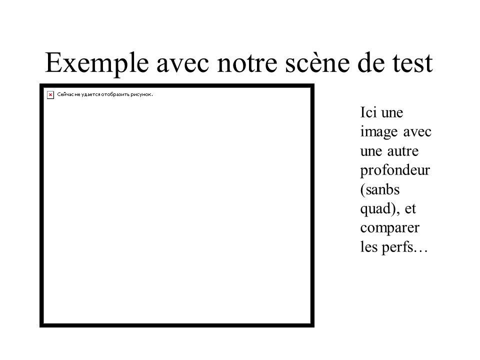 Exemple avec notre scène de test Ici une image avec une autre profondeur (sanbs quad), et comparer les perfs…