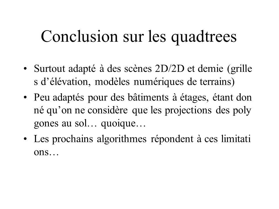 Conclusion sur les quadtrees Surtout adapté à des scènes 2D/2D et demie (grille s délévation, modèles numériques de terrains) Peu adaptés pour des bât
