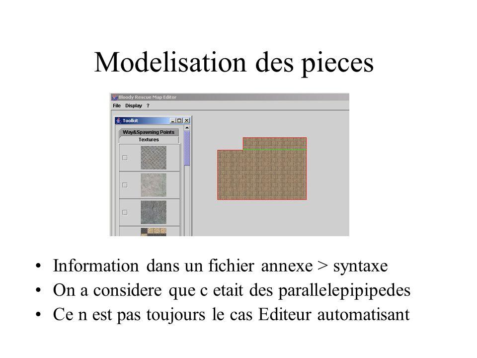 Modelisation des pieces Information dans un fichier annexe > syntaxe On a considere que c etait des parallelepipipedes Ce n est pas toujours le cas Ed