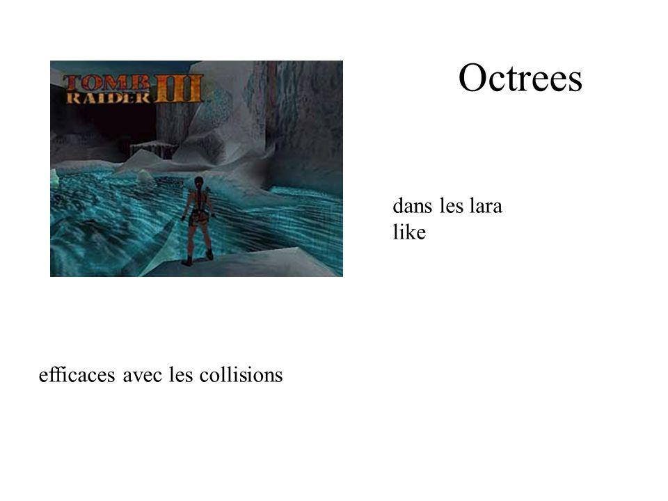 Octrees dans les lara like efficaces avec les collisions
