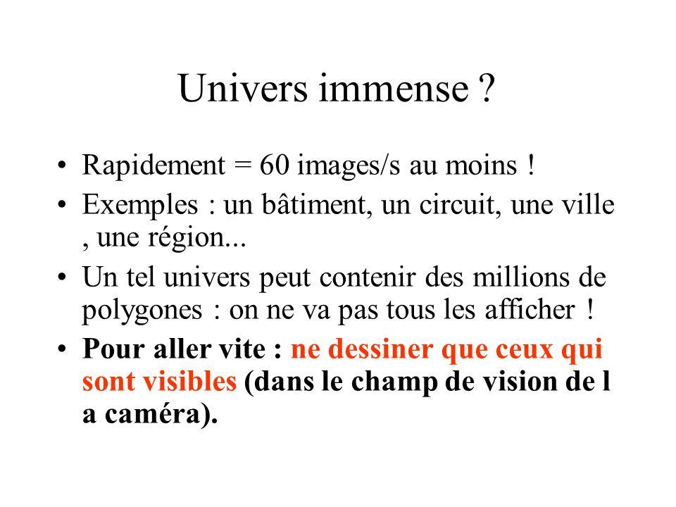 Univers immense ? Rapidement = 60 images/s au moins ! Exemples : un bâtiment, un circuit, une ville, une région... Un tel univers peut contenir des mi