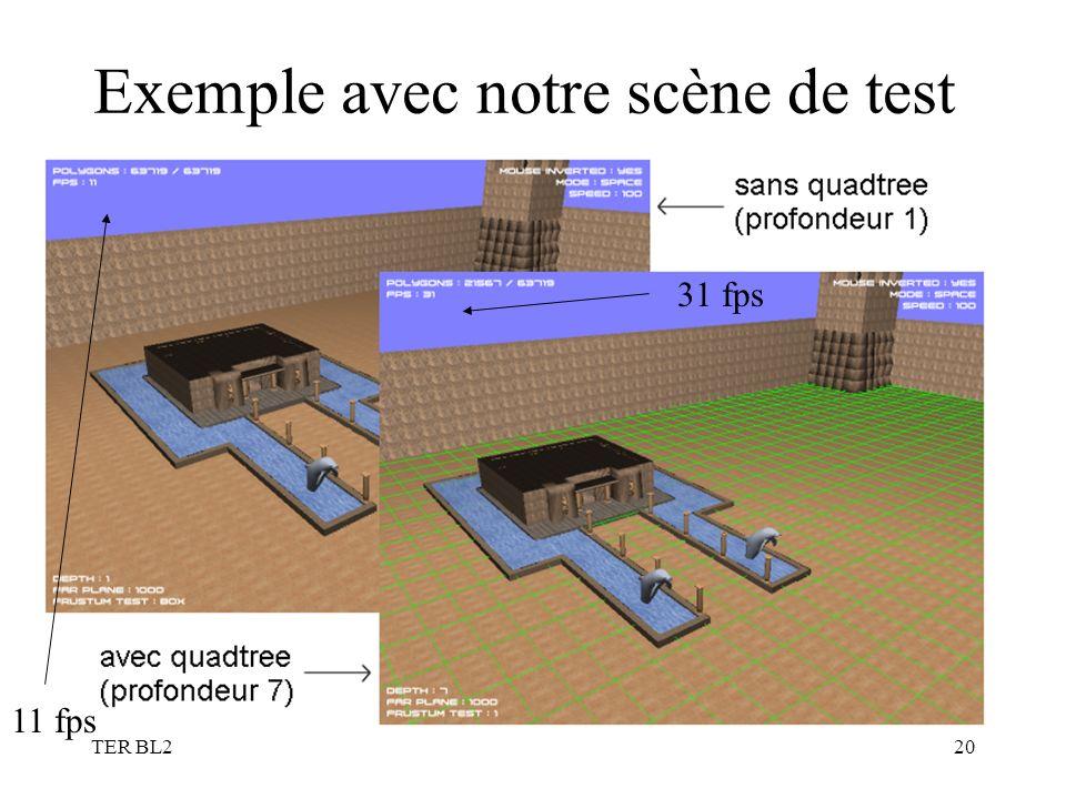 TER BL220 Exemple avec notre scène de test 11 fps 31 fps