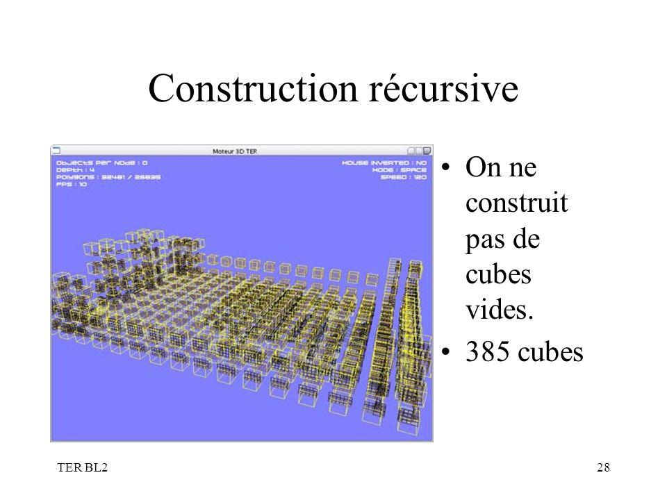 TER BL228 Construction récursive On ne construit pas de cubes vides. 385 cubes