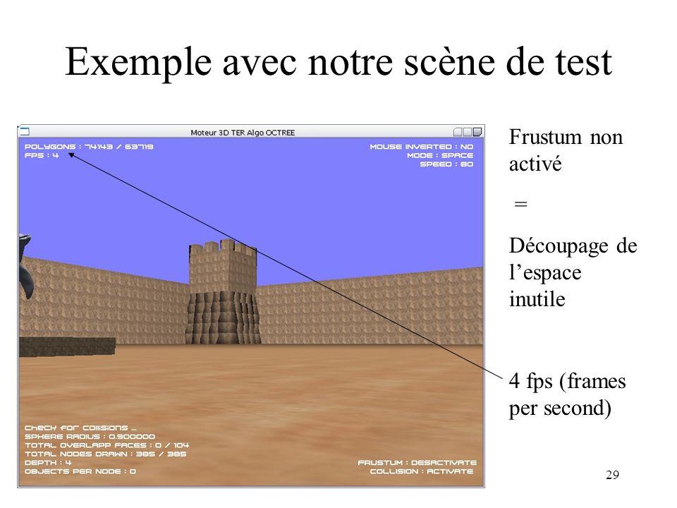 TER BL229 Exemple avec notre scène de test Frustum non activé = Découpage de lespace inutile 4 fps (frames per second)