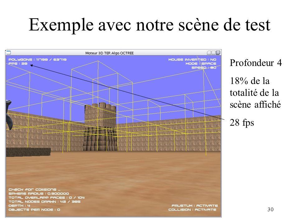 TER BL230 Exemple avec notre scène de test Profondeur 4 18% de la totalité de la scène affiché 28 fps