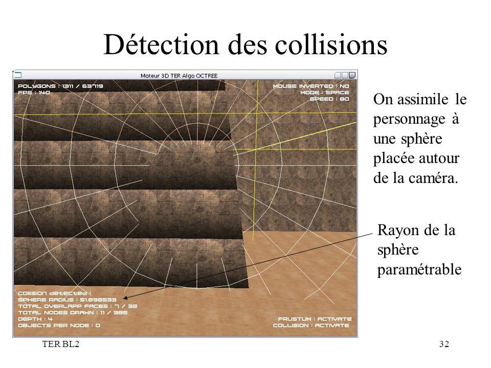 TER BL232 Détection des collisions On assimile le personnage à une sphère placée autour de la caméra. Rayon de la sphère paramétrable