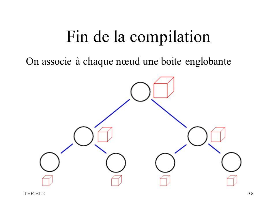 TER BL238 Fin de la compilation On associe à chaque nœud une boite englobante