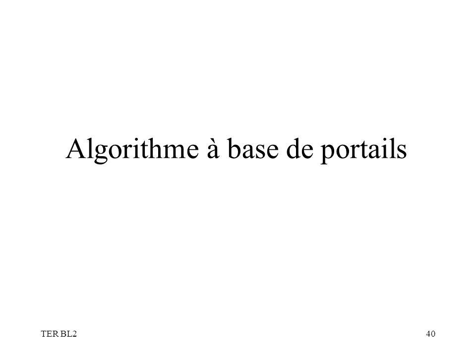 TER BL240 Algorithme à base de portails