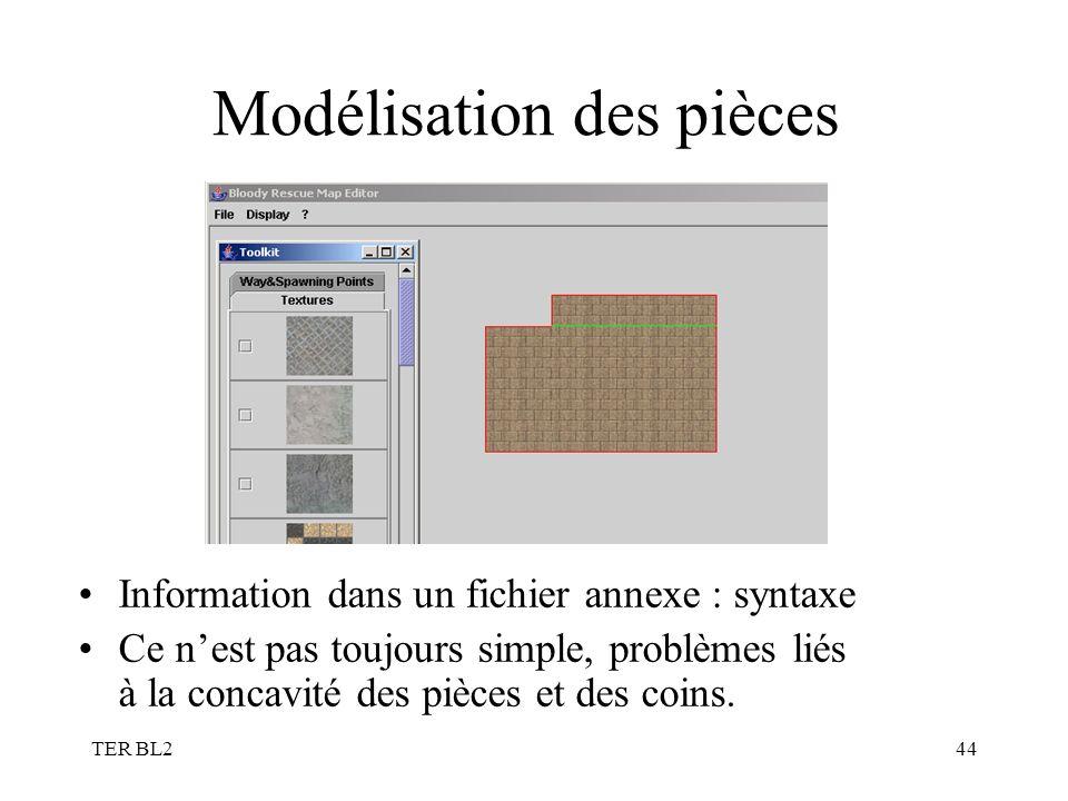 TER BL244 Modélisation des pièces Information dans un fichier annexe : syntaxe Ce nest pas toujours simple, problèmes liés à la concavité des pièces et des coins.