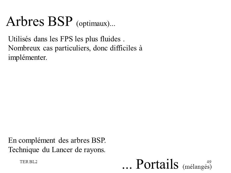 TER BL249 Arbres BSP (optimaux)...... Portails (mélangés) Utilisés dans les FPS les plus fluides. Nombreux cas particuliers, donc difficiles à impléme