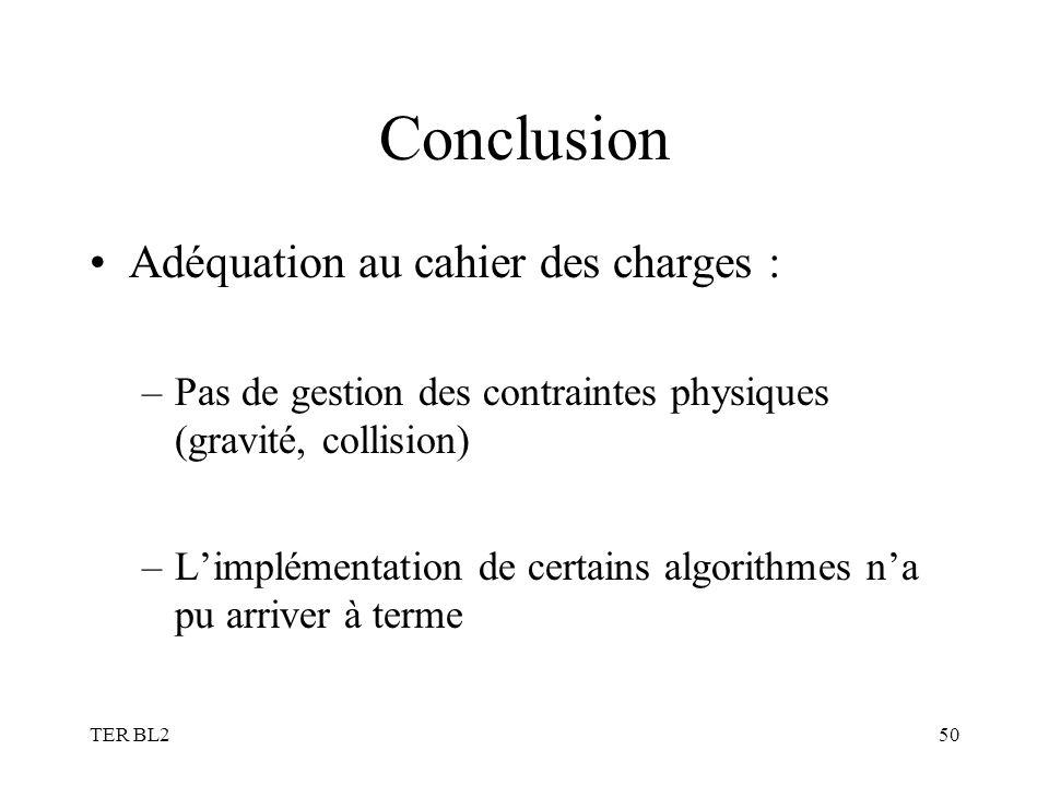 TER BL250 Conclusion Adéquation au cahier des charges : –Pas de gestion des contraintes physiques (gravité, collision) –Limplémentation de certains algorithmes na pu arriver à terme