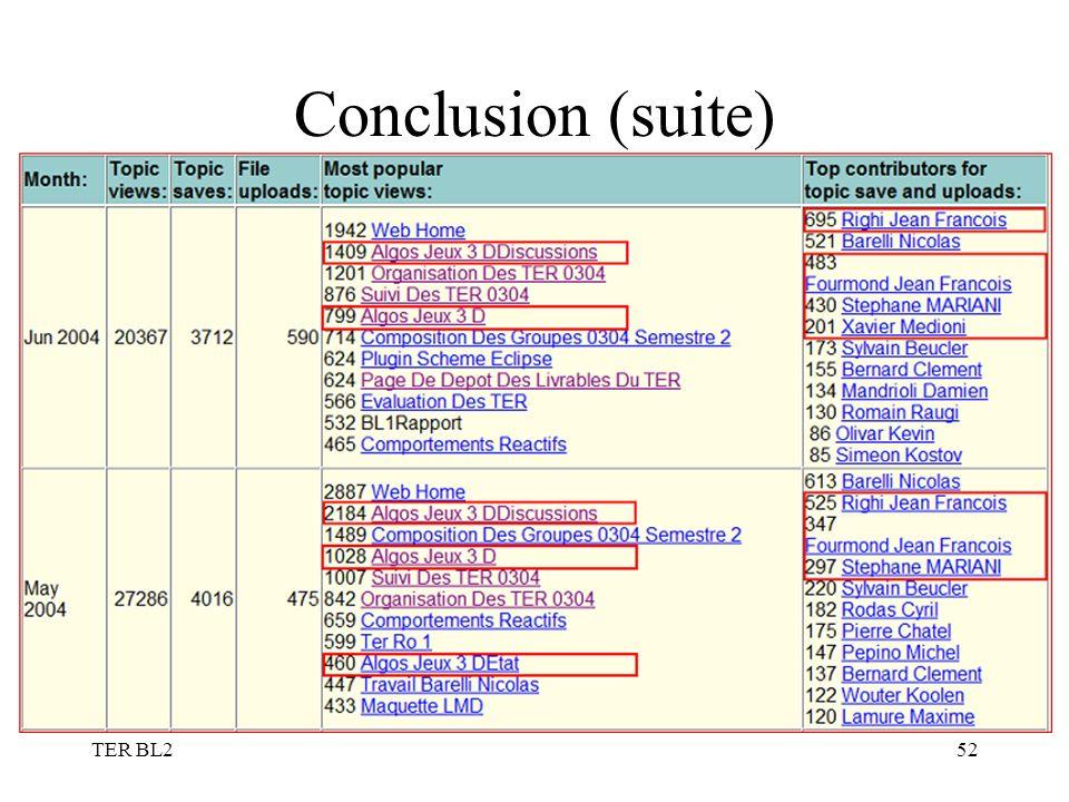 TER BL252 Conclusion (suite)