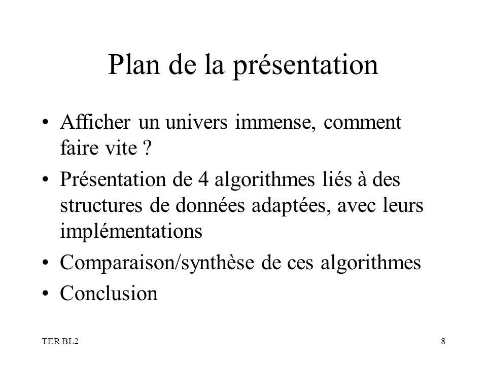 TER BL28 Plan de la présentation Afficher un univers immense, comment faire vite ? Présentation de 4 algorithmes liés à des structures de données adap