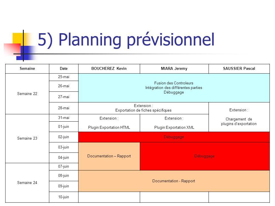 5) Planning prévisionnel SemaineDateBOUCHEREZ KevinMIARA JeremySAUSSIER Pascal Semaine 22 25-mai Fusion des Controleurs Intégration des différentes pa