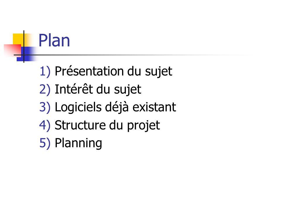 Plan 1) Présentation du sujet 2) Intérêt du sujet 3) Logiciels déjà existant 4) Structure du projet 5) Planning