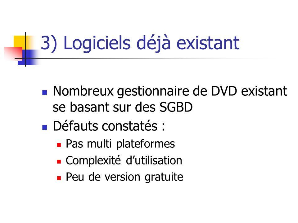 3) Logiciels déjà existant Nombreux gestionnaire de DVD existant se basant sur des SGBD Défauts constatés : Pas multi plateformes Complexité dutilisat