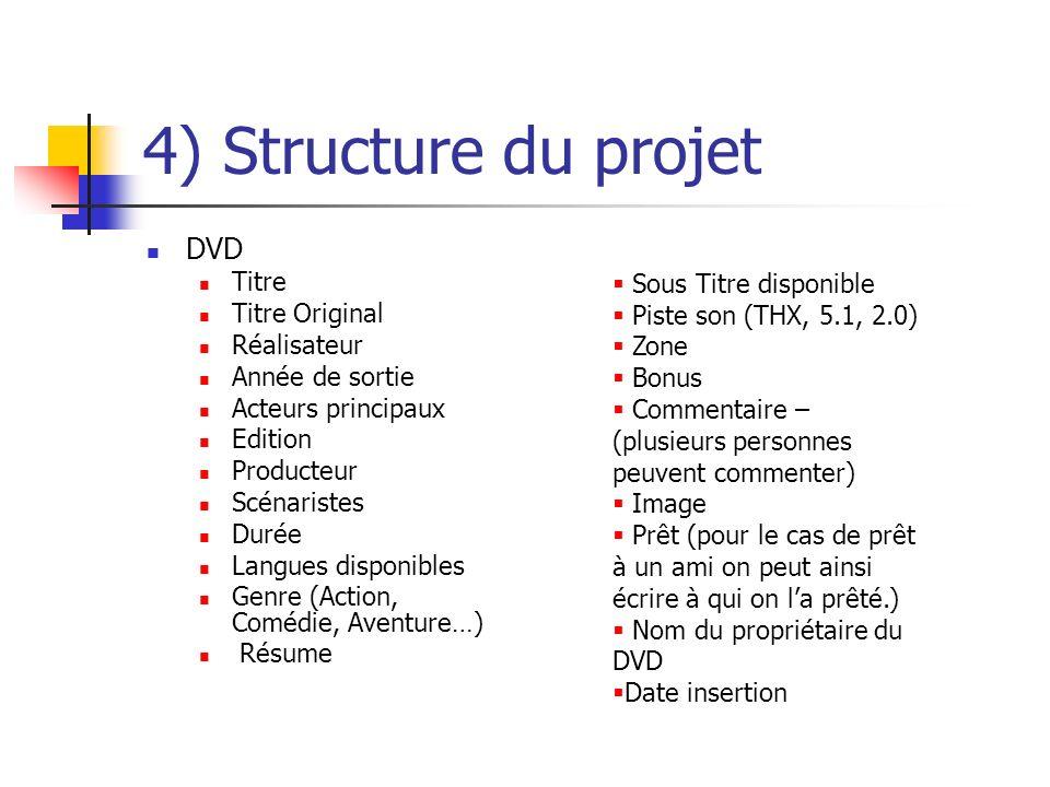 4) Structure du projet DVD Titre Titre Original Réalisateur Année de sortie Acteurs principaux Edition Producteur Scénaristes Durée Langues disponible
