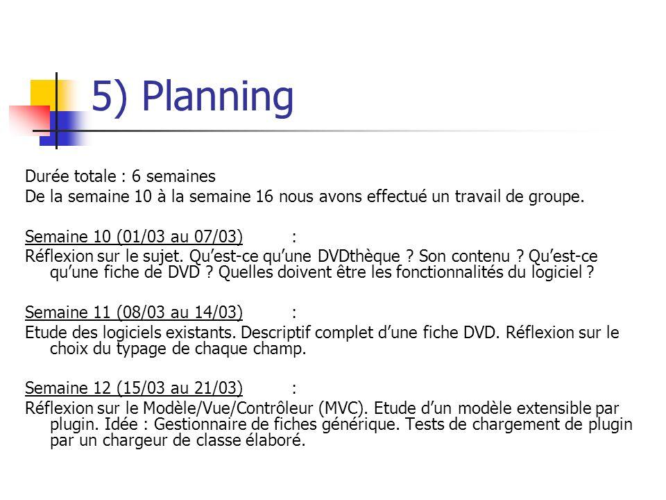 5) Planning Durée totale : 6 semaines De la semaine 10 à la semaine 16 nous avons effectué un travail de groupe. Semaine 10 (01/03 au 07/03) : Réflexi