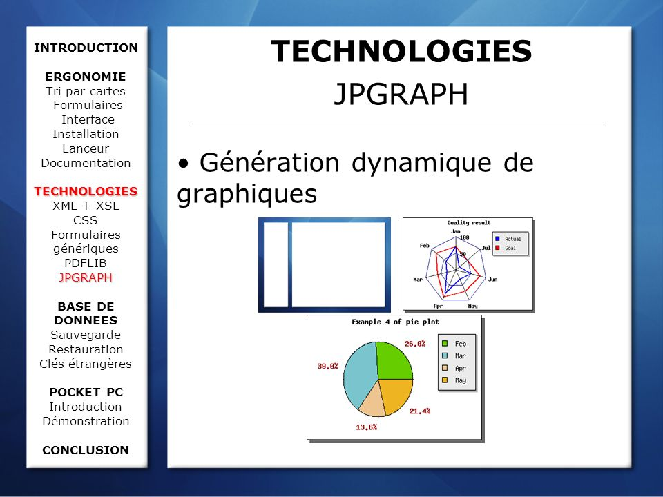 TECHNOLOGIES JPGRAPH INTRODUCTION ERGONOMIE Tri par cartes Formulaires Interface Installation Lanceur Documentation TECHNOLOGIES XML + XSL CSS Formula